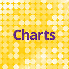 Jam Fm Charts Radio Stream Listen Online For Free