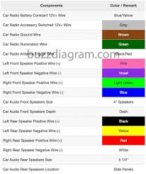 1992 toyota celica audio wiring diagram schematic data wiring 2001 Dodge Stratus Radio Wiring Diagram at 2001 Toyota Avalon Radio Wiring Diagram