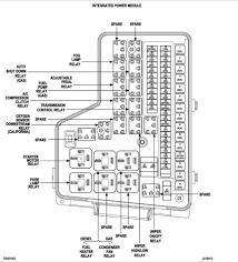 2004 dodge ram 1500 fuse box diagram wiring diagrams best 2004 dodge ram 1500 fuse box wiring diagram data 1994 dodge ram 1500 fuse box diagram 2004 dodge ram 1500 fuse box diagram