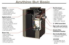 raypak digital natural gas heater electronic ignition p click on picture to enlarge