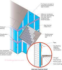 upturned leg of step flashing sealed to wall drainage plane with adhesive membrane top edge of adhesive membrane is taped to drainage plane with sheathing