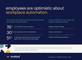 Unique Job Skills 4 Ways To Update Your Soft Skills In An Automated Workplace