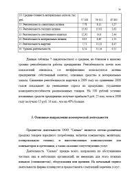 Декан НН Отчет по преддипломной практике в торговой компании ООО  Страница 12 Отчет по преддипломной практике