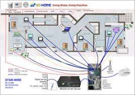 smart home wiring diagram smart image wiring diagram star wire home diagram the it guys on smart home wiring diagram