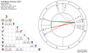 Free Full Astrology Chart Full Moon October 2017 Fate Versus Free Will Astrology King