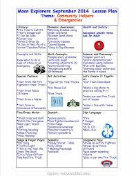 4 Fantastic Semi Detailed Lesson Plan About Community Helpers Images