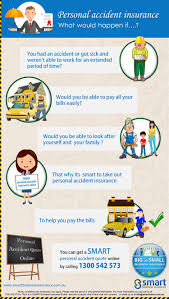 personal accident insurance infographic