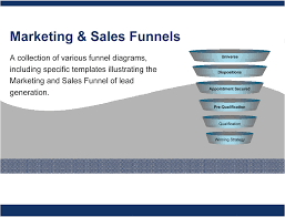 Sales Ppt Template Marketing And Sales Funnel Powerpoint Templates Powerpoint