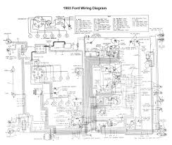 flathead electrical wiring diagrams beautiful 1970 ford f100 free ford wiring diagrams online at Ford Electrical Wiring Diagrams
