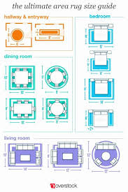 medium size of most common area rug sizes common area rug sizes common area rug sizes