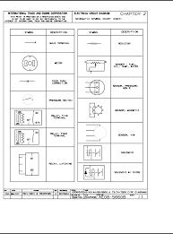 2006 international 4300 wiring diagram wiring diagram and hernes 2005 international 4300 radio wiring diagram diagrams and