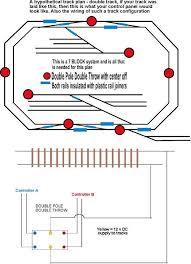 rr train track wiring model train wiring diagrams trains rr train track wiring model train wiring diagrams trains models track and train tracks