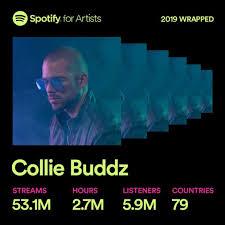 Collie Buddz 1 On Billboard Reggae Album Chart Bernews