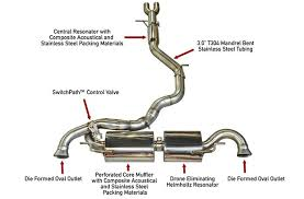 performance exhaust systems diagram performance database 11235 web
