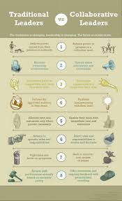 traditional vs collaborative leaders key indicators ly traditional vs collaborative leaders 8 key indicators infographic