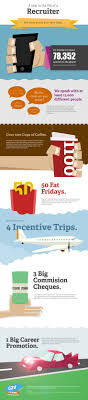 17 best images about recruitment infographics a year in the life of a recruiter