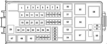 ford fusion (2006 2009) fuse box diagram (american version ford fusion fuse box diagram ford fusion (2006 2009) fuse box diagram (american version)