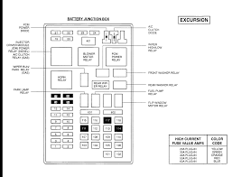 ford excursion fuse box diagram graphic