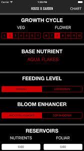 House And Garden Nutrient Chart Www Bedowntowndaytona Com
