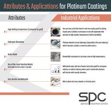 Zinc Nickel Plating Process Flow Chart Platinum Plating Industrial Platinum Plating Services