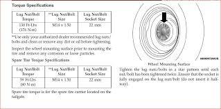 Tire Torque Chart 2016 Wheel Torque Specifications Jl Jlu 2018 Jeep Wrangler