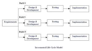 App Development Template Vitaesalute Co