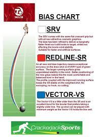 Taylor Vector Bowls Bias Chart Taylor Vector Vs Bowls For Sale Pngline
