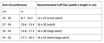 Blood Pressure Cuff Size Chart Is My Cuff The Right Size Omada Health