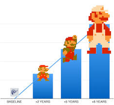 Level Up Your Retirement My Curiosity Lab