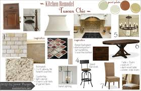 Edesign The Art Of E Design Online Interior Design Services Jenna Burger