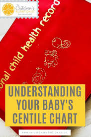 Baby Growth Chart Uk Nhs Understanding Your Babys Centile Chart Weaning Fussy