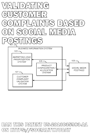 Sociality Validating Customer Complaints Based On Social