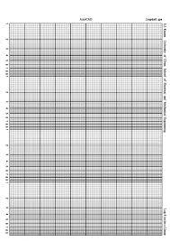 Paper Semi Log Graph Paper