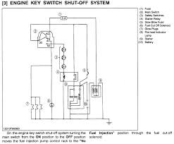 wiring diagram for kubota b wiring diagram schematics b21 kubota tractor only runs in start position starter spinning
