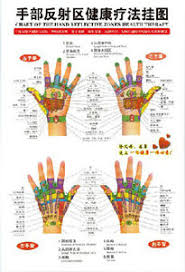 Details About Chinese Chart Hand Reflective Zones Therapy Reflexology Massage Wall Poster