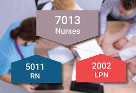 Medscape Rn Lpn Compensation Report 2018