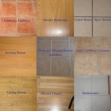 Different Types Of Kitchen Floors Different Kind Of Flooring On Floor Intended Different Types Of