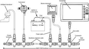 lowrance hds 7 wiring diagram wiring diagrams article details lowrance hds 5 wiring diagram