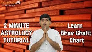 Astrosage Tv Chalit Chakra Learn Bhav Chalit Chart