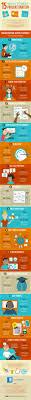 ways to overcome procrastination and get stuff done infographic 15 ways to overcome procrastination and get stuff done infographic
