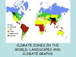 Climates Landscapes And Climates In The World