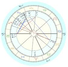 Shakira Birth Chart The Astrotwins Our Story Astrostyle