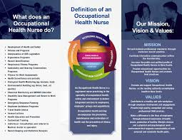 Health Occupational Ohnans Brochure - Association Nova Scotia Nurses