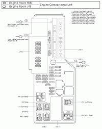 2007 toyota solara fuse box diagram basic guide wiring diagram \u2022 2008 Toyota Solara car 07 toyota corolla engine wire harness toyota solara fuse box rh alexdapiata com 2005 toyota
