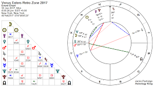 Venus Retrograde Could Bring You A Fated Love Relationship