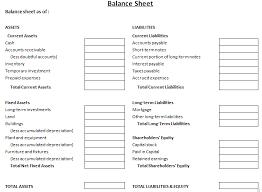 fixed assets format balance sheet mba crystal ball