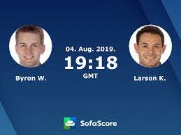 Byron W. Larson K. live score, video stream and H2H results - SofaScore