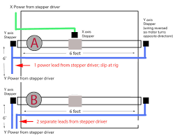 wiring and grounding stepper motors electrical engineering stack enter image description here