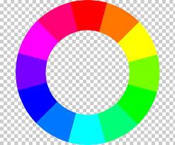 Color Wheel Rgb Color Model Rgb Color Space Cmyk Color Model