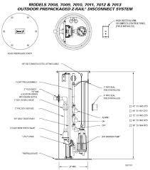 grinder pump wiring wiring diagram options grinder pump wiring diagram wiring diagram structure myers grinder pump wiring diagram grinder pump wiring